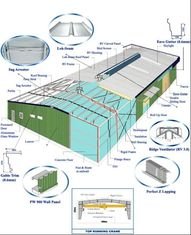 China Steel Buildings Kits, Perforated / Corrugated Metal Building Wall Panels System supplier
