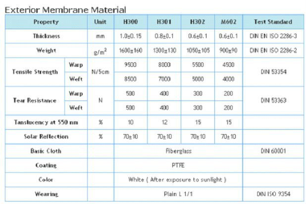 Membrane Structure Commercial Steel Building With PVC PVDF PTFE