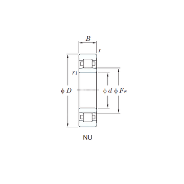 NU1040 KOYO Cylindrical Roller Bearings